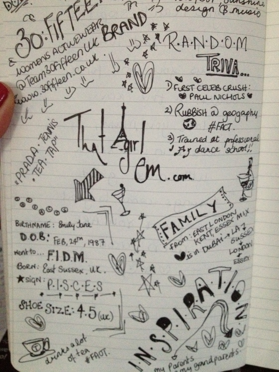 Doodle Notes...inspired by ELLE UK